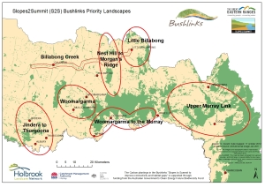 Fig 1. Map of the S2S area and priority landscapes for Bushlinks