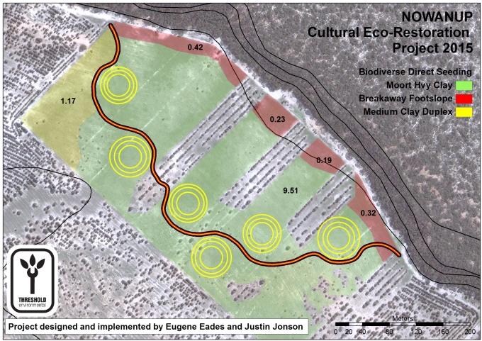Fig 4. Cultural EcoRestoration Systems 2015